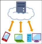 WEBシステム開発を通してお客様の利益に貢献するシステムサポートとサービスを提供する沖縄の株式会社フォーサイト・システムズ:クラウド利用のイメージ